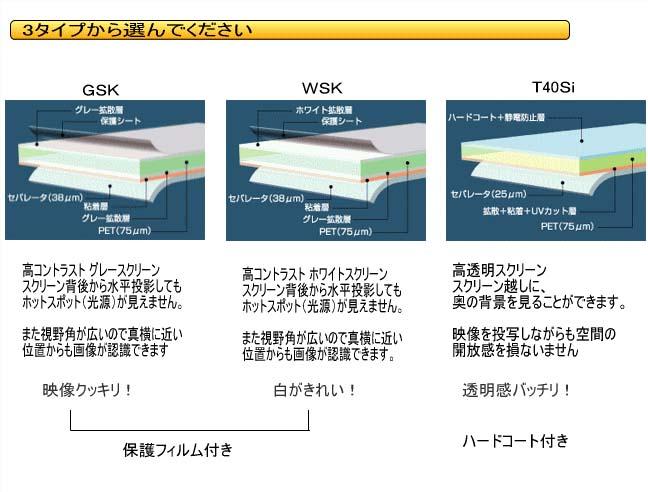 3タイプから選択 GSK・WSK・T40Si