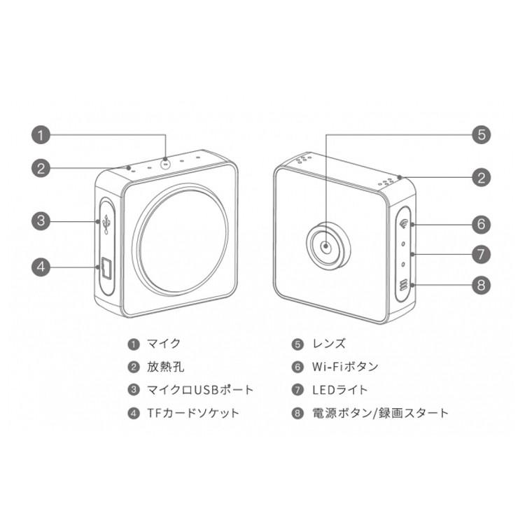 Foxshot,Camera,フォックスショット,防水性,小型,HD,カメラ,アクションカメラ,wifi,SDカード,自撮り,セルフィー,防犯カメラ,アクティブショット,軽量,高画質